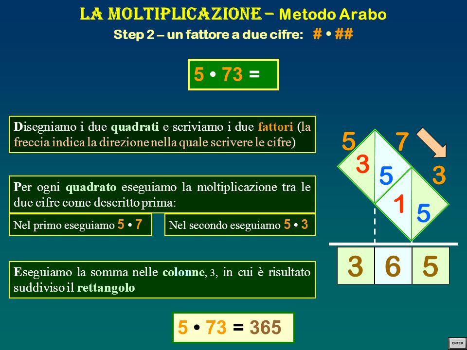 La Moltiplicazione – Metodo Arabo Step 2 – un fattore a due cifre: # • ##