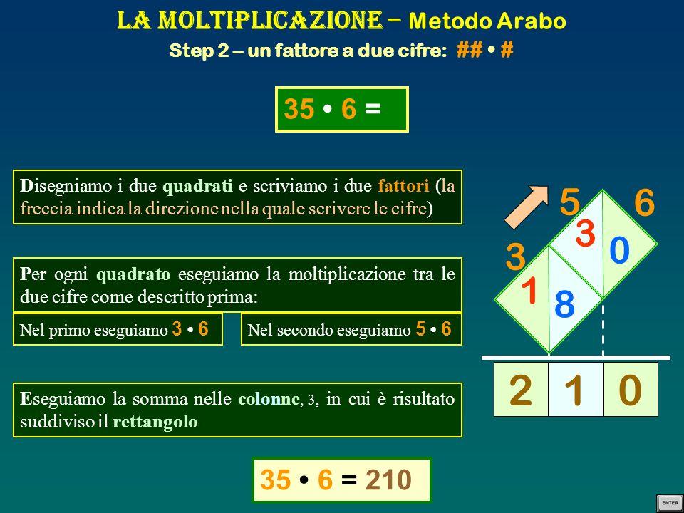 La Moltiplicazione – Metodo Arabo Step 2 – un fattore a due cifre: ## • #