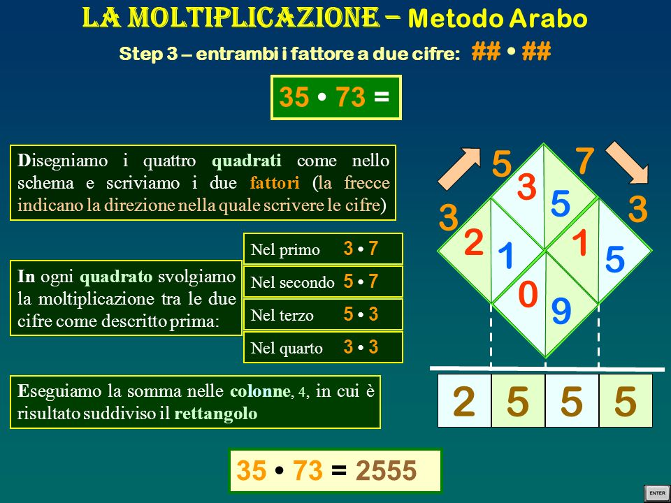La Moltiplicazione – Metodo Arabo Step 3 – entrambi i fattore a due cifre: ## • ##