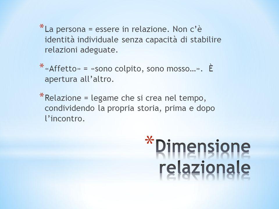 Dimensione relazionale