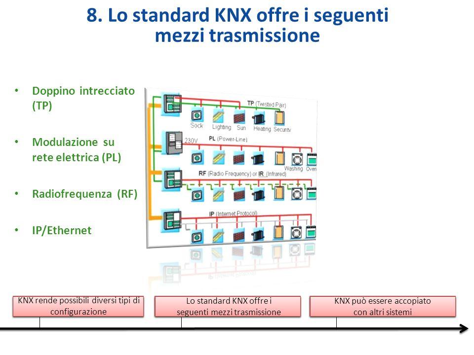 8. Lo standard KNX offre i seguenti