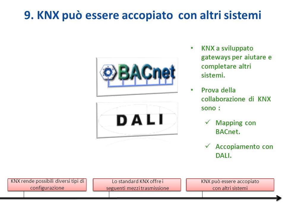 9. KNX può essere accopiato con altri sistemi