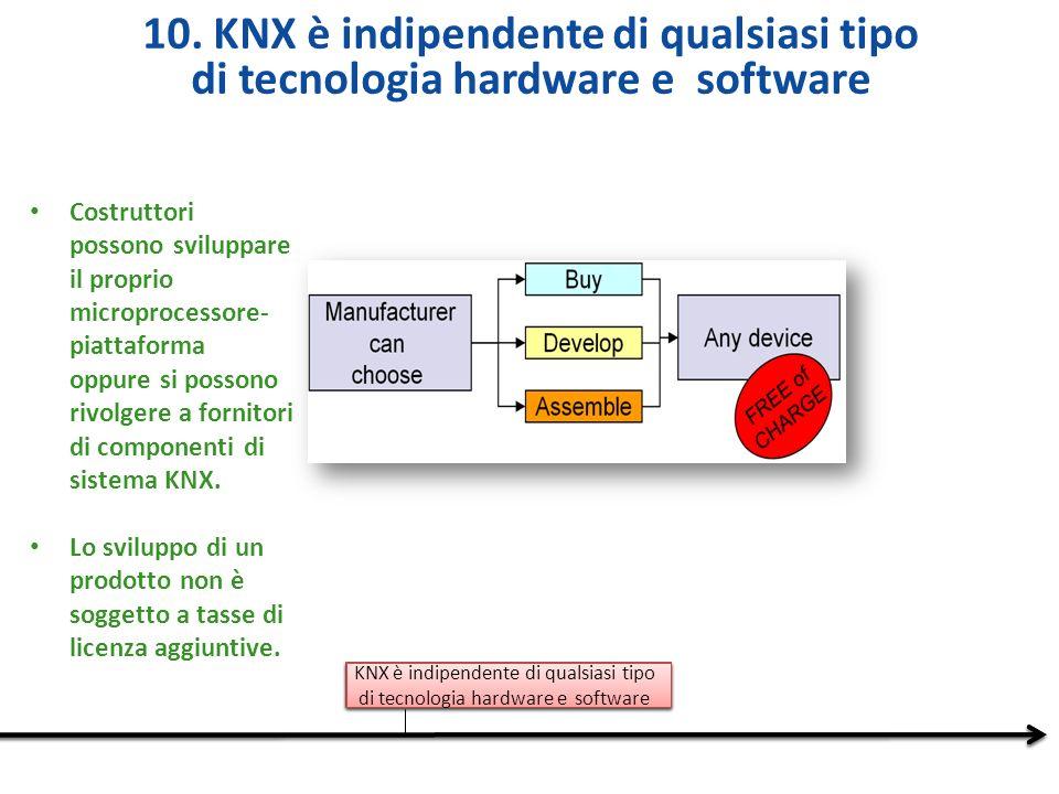 10. KNX è indipendente di qualsiasi tipo