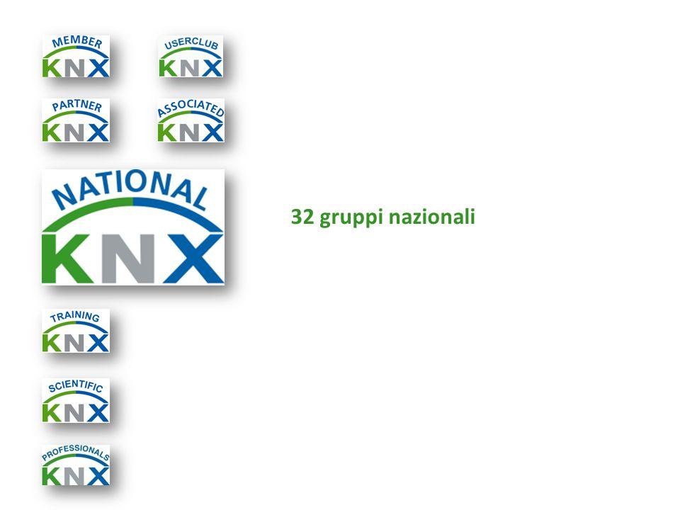 32 gruppi nazionali