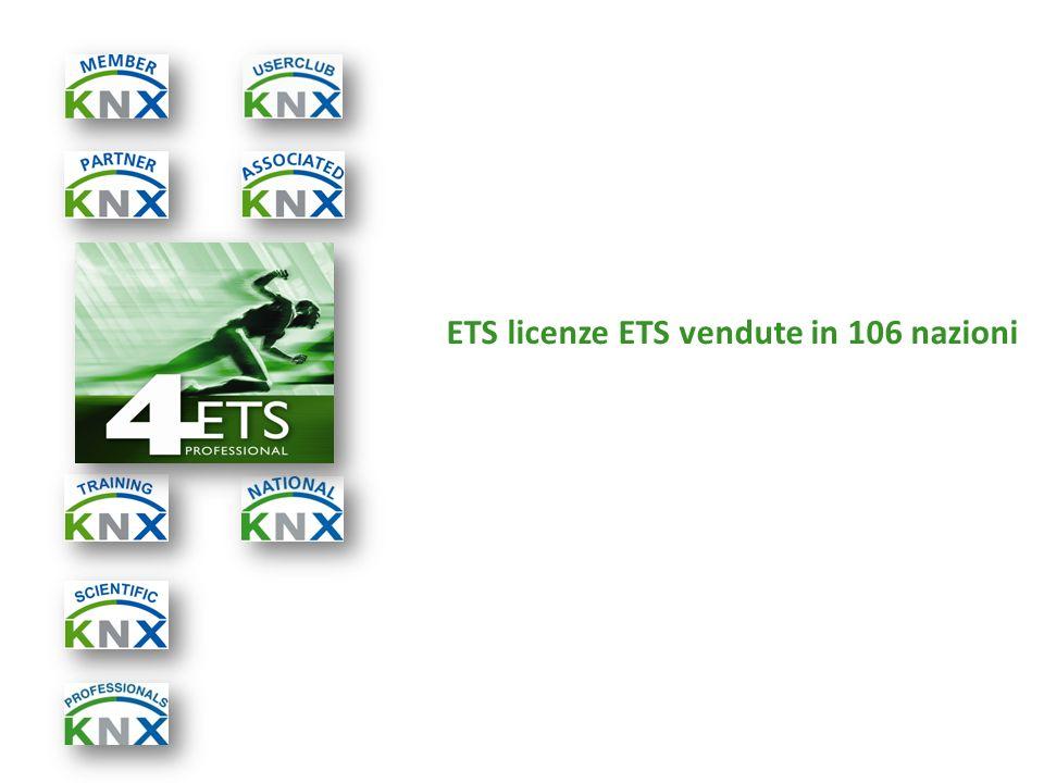 ETS licenze ETS vendute in 106 nazioni