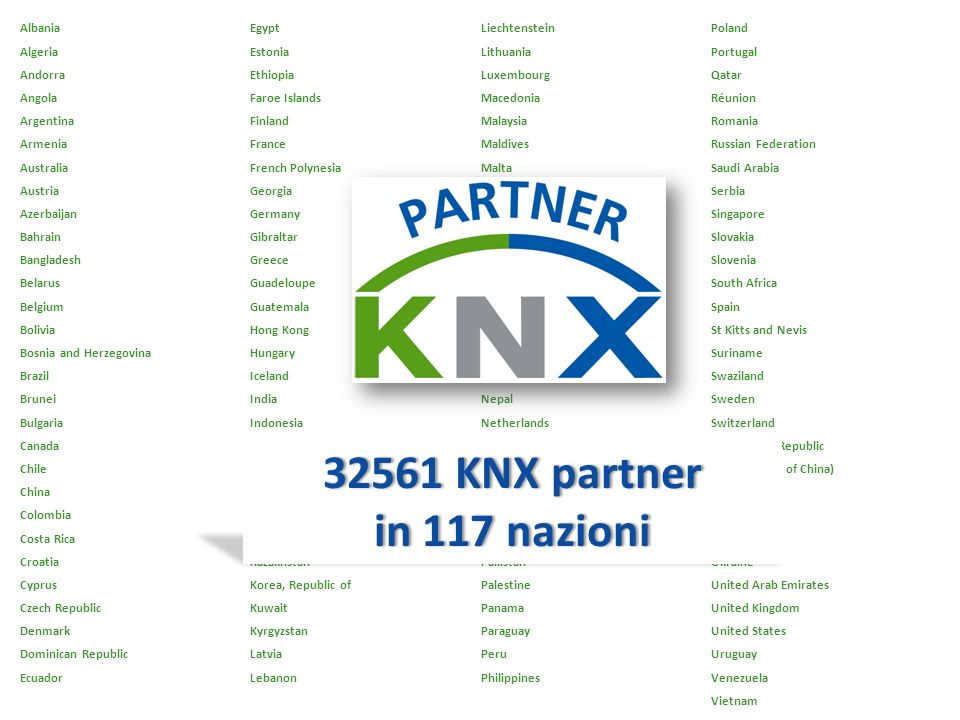 32561 KNX partner in 117 nazioni Albania Egypt Liechtenstein Poland