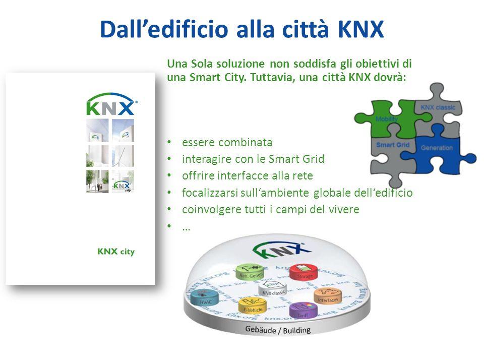 Dall'edificio alla città KNX