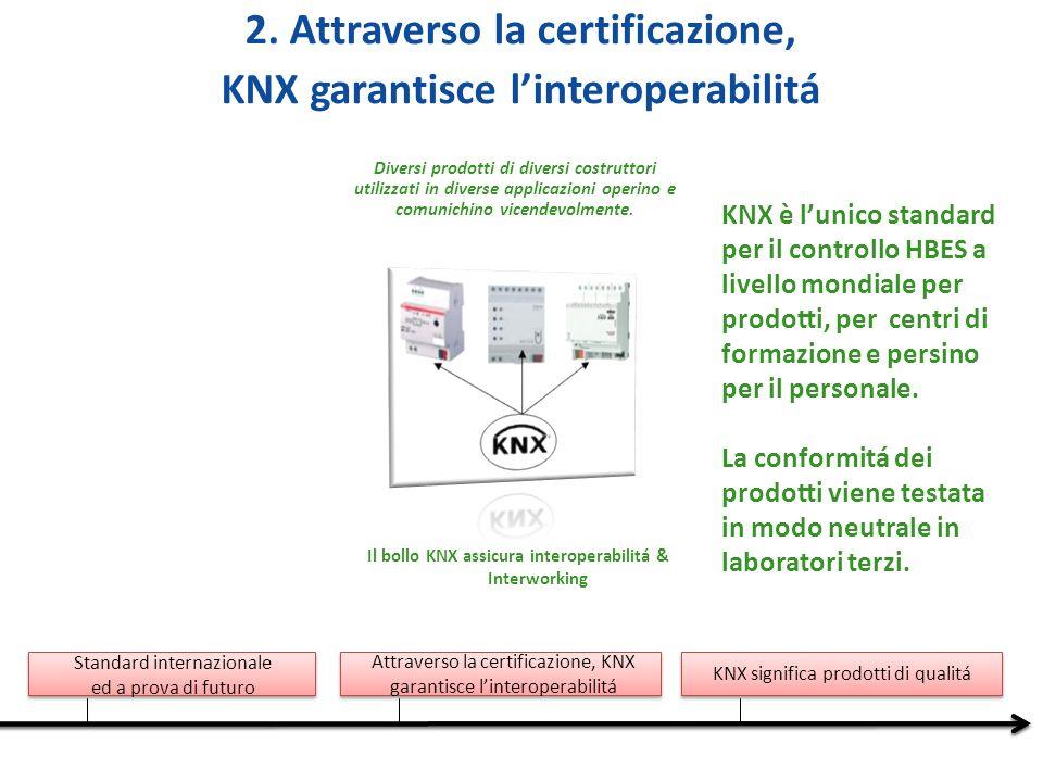 2. Attraverso la certificazione, KNX garantisce l'interoperabilitá