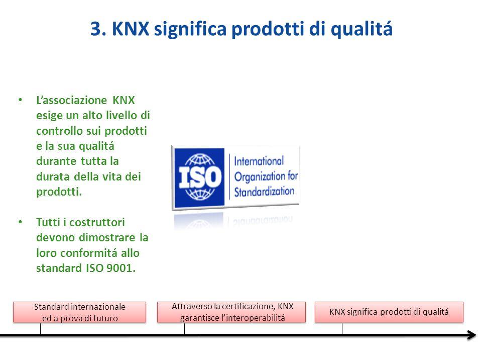 3. KNX significa prodotti di qualitá