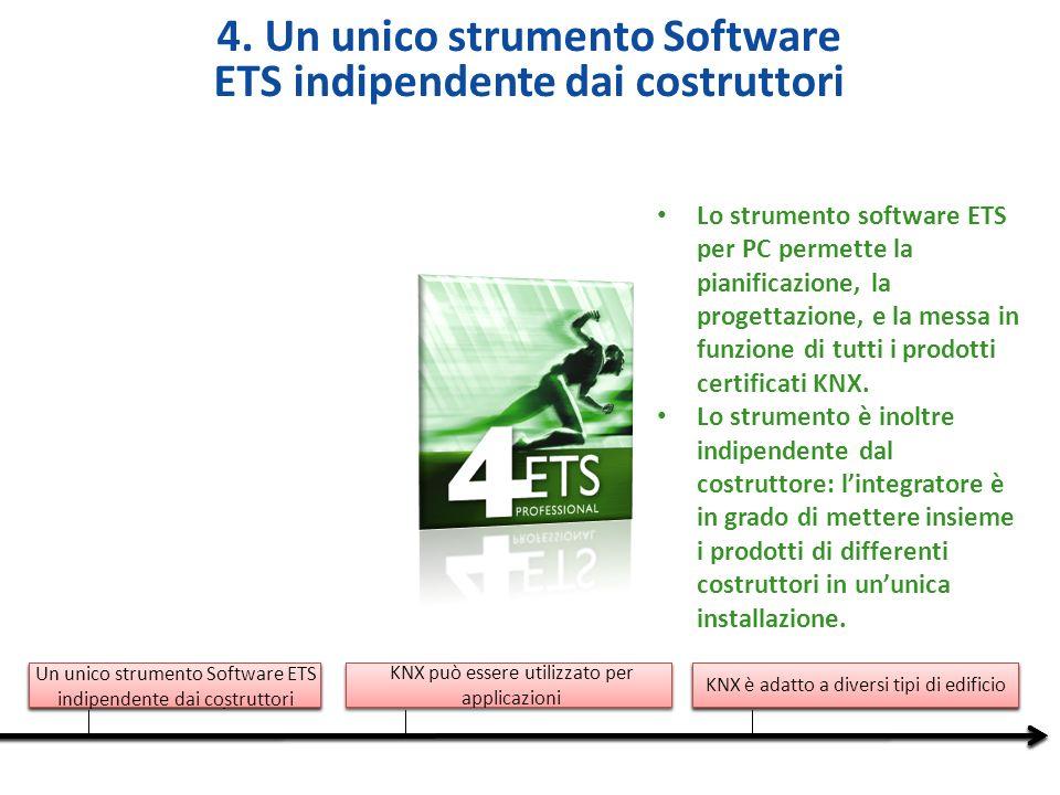 4. Un unico strumento Software ETS indipendente dai costruttori