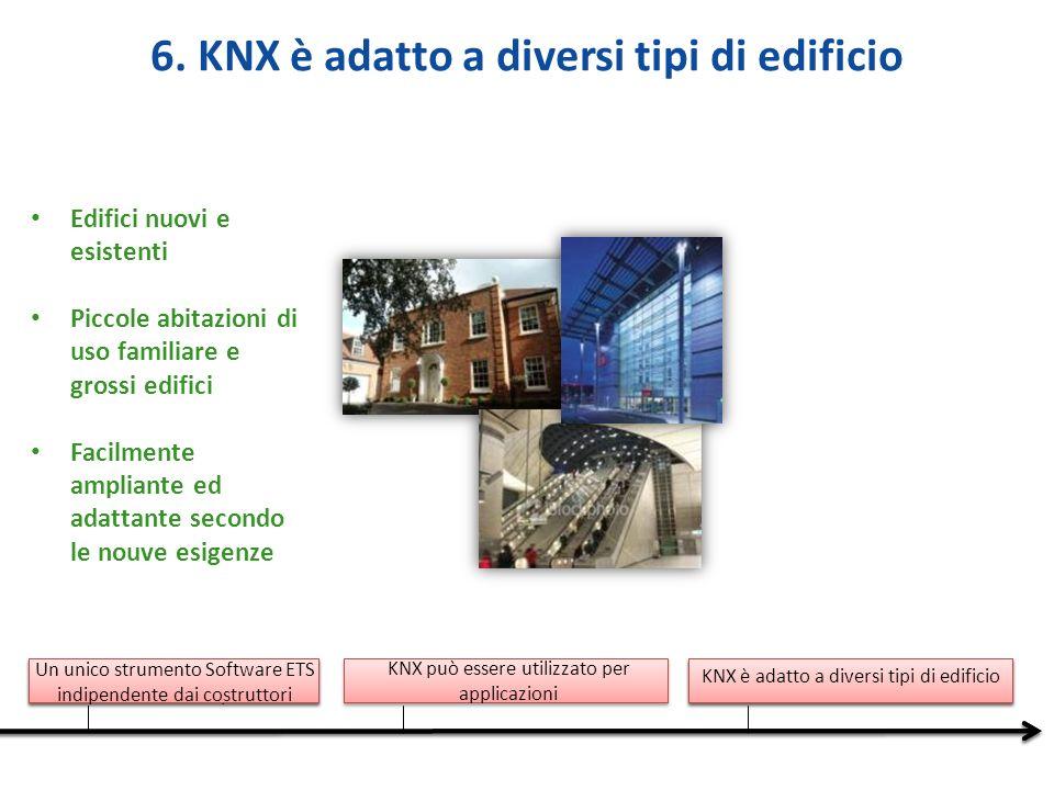 6. KNX è adatto a diversi tipi di edificio
