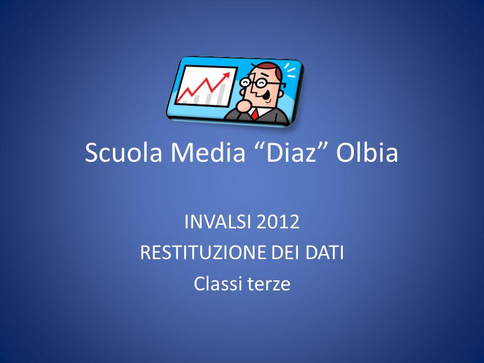 Scuola Media Diaz Olbia