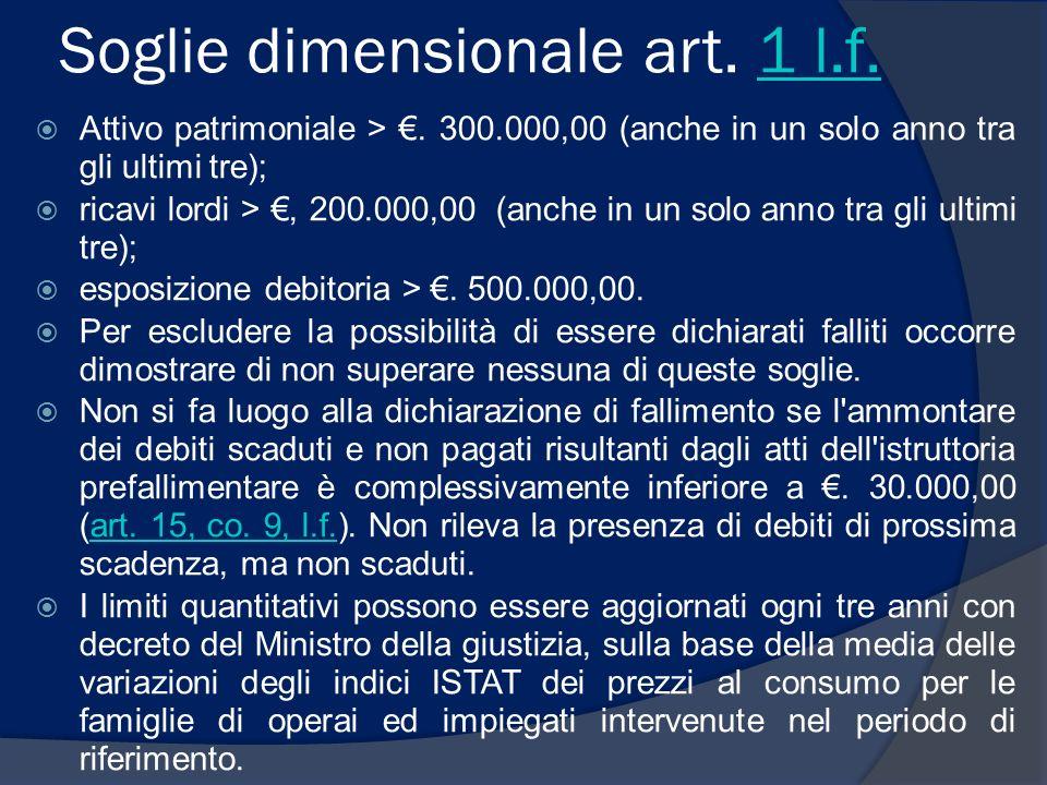Soglie dimensionale art. 1 l.f.