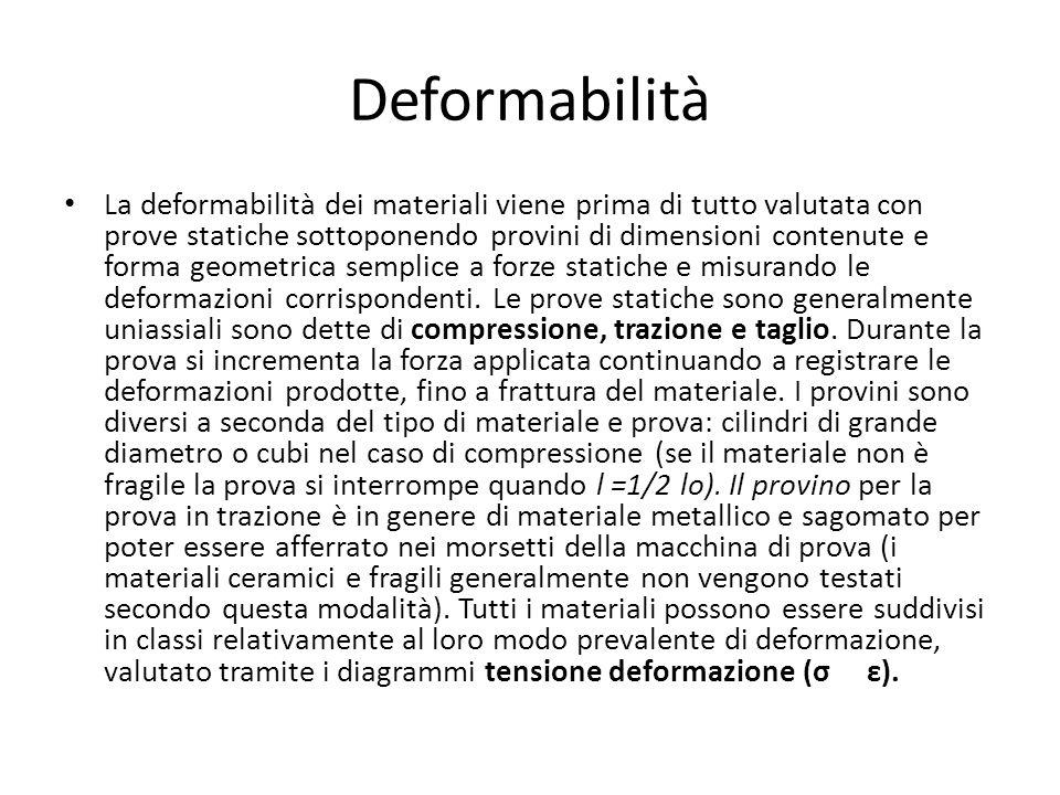 Deformabilità