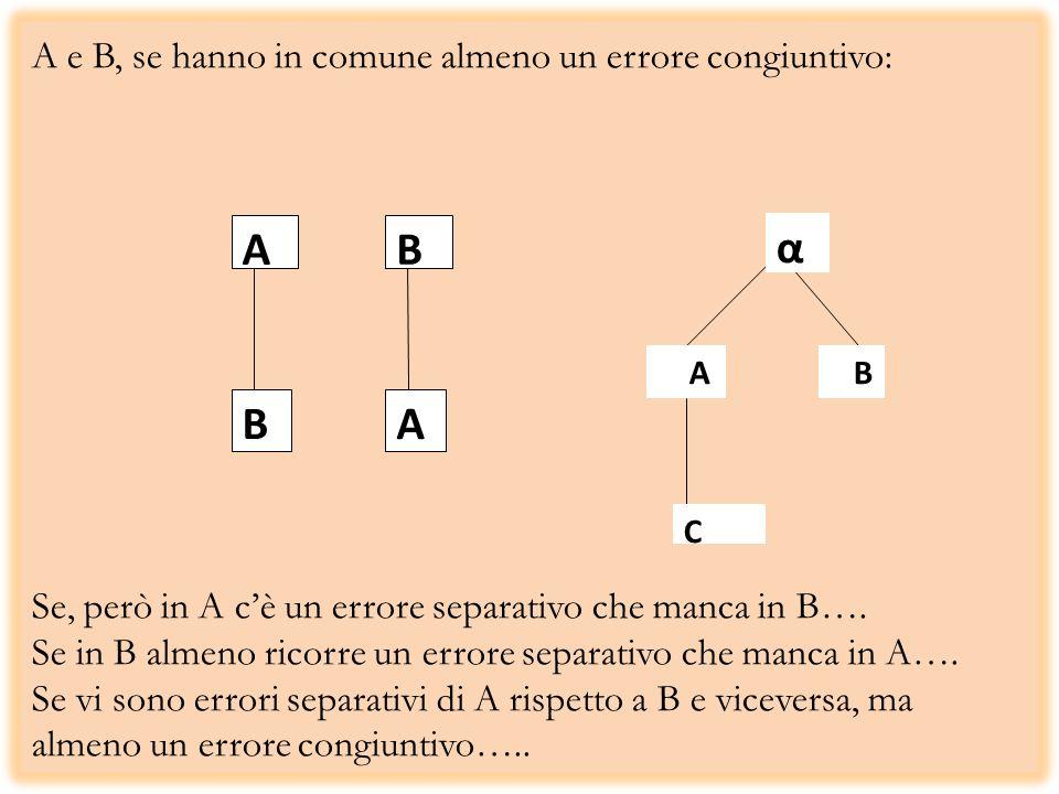 A e B, se hanno in comune almeno un errore congiuntivo: Se, però in A c'è un errore separativo che manca in B…. Se in B almeno ricorre un errore separativo che manca in A…. Se vi sono errori separativi di A rispetto a B e viceversa, ma almeno un errore congiuntivo…..