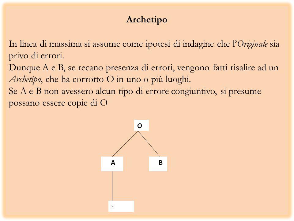 Archetipo In linea di massima si assume come ipotesi di indagine che l'Originale sia privo di errori. Dunque A e B, se recano presenza di errori, vengono fatti risalire ad un Archetipo, che ha corrotto O in uno o più luoghi. Se A e B non avessero alcun tipo di errore congiuntivo, si presume possano essere copie di O