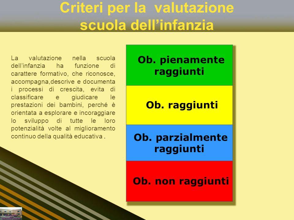 Criteri per la valutazione scuola dell'infanzia