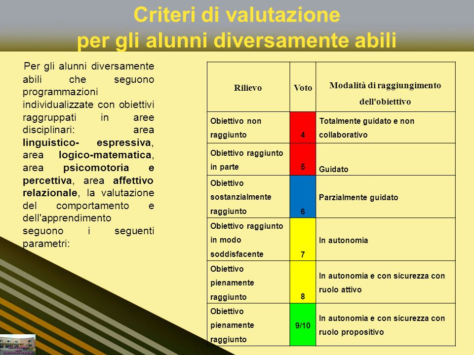 Criteri di valutazione per gli alunni diversamente abili