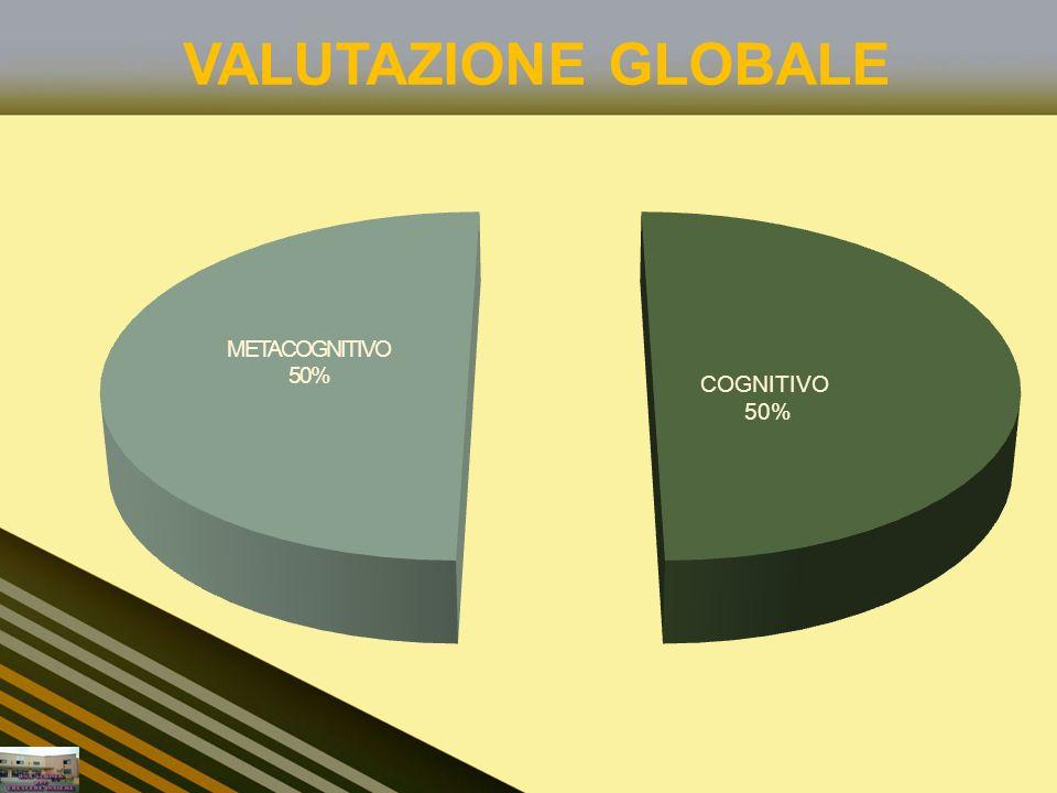 VALUTAZIONE GLOBALE COGNITIVO 50%
