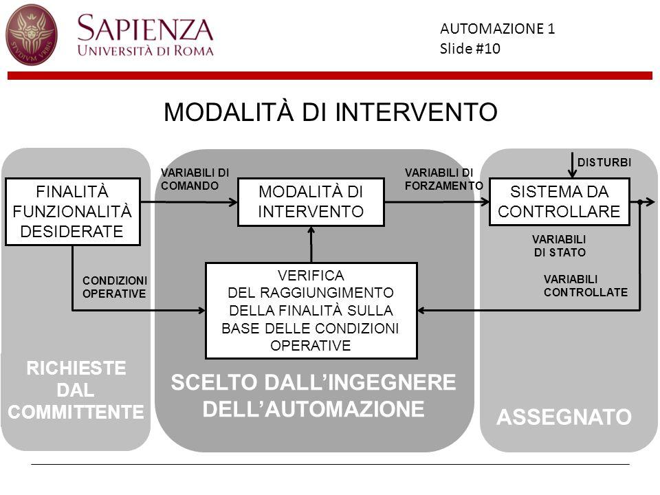 MODALITÀ DI INTERVENTO