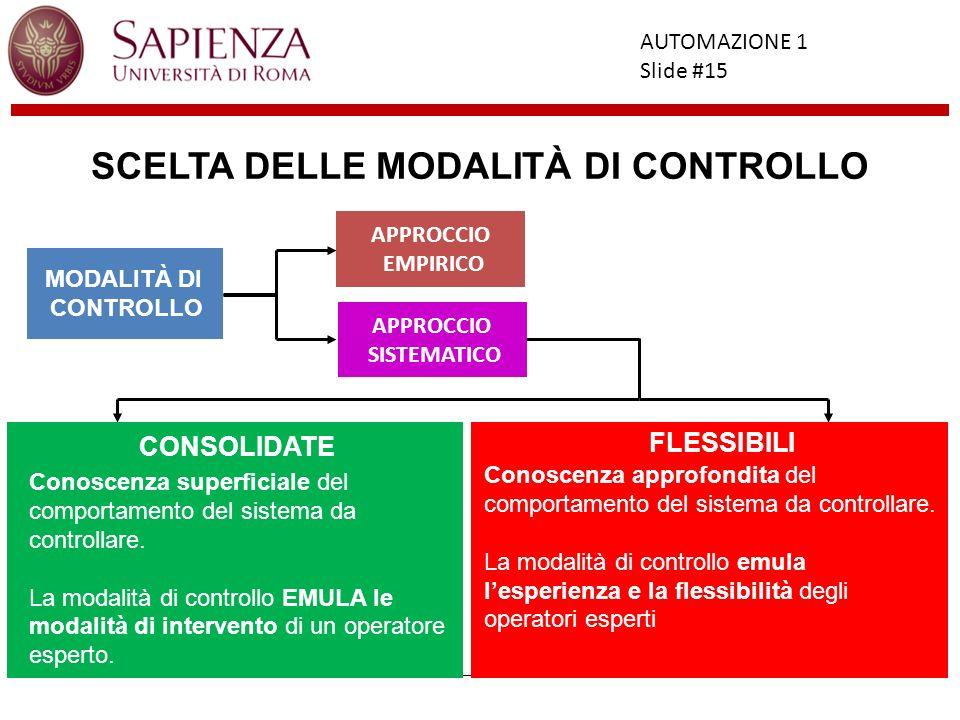SCELTA DELLE MODALITÀ DI CONTROLLO