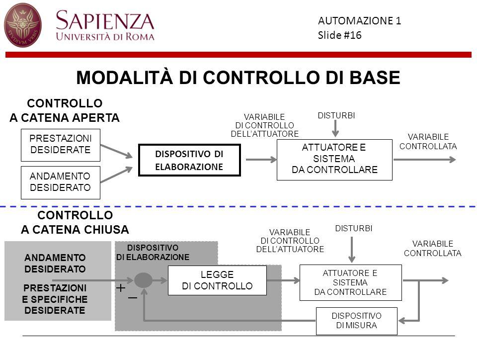 MODALITÀ DI CONTROLLO DI BASE