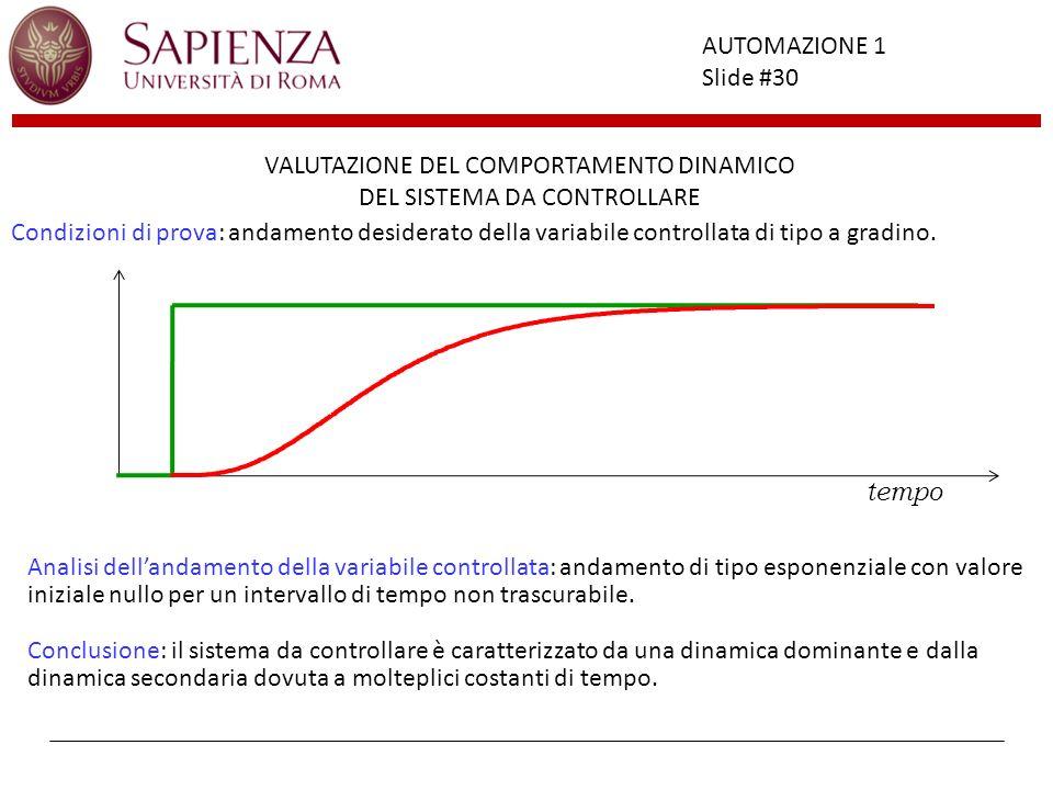 VALUTAZIONE DEL COMPORTAMENTO DINAMICO DEL SISTEMA DA CONTROLLARE