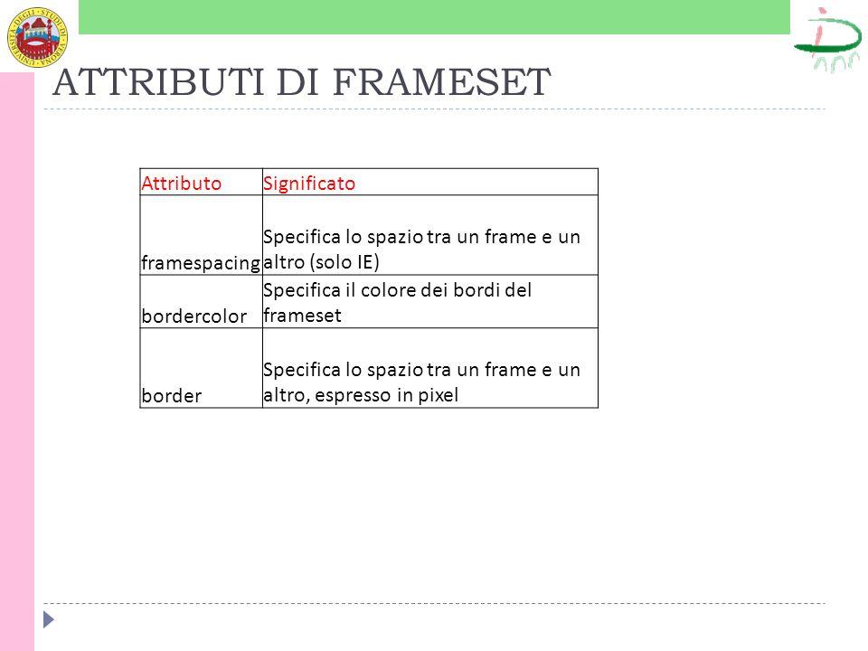 ATTRIBUTI DI FRAMESET Attributo Significato framespacing