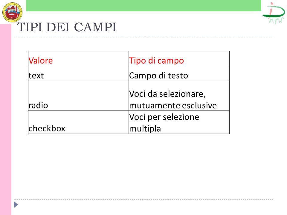 TIPI DEI CAMPI Valore Tipo di campo text Campo di testo radio