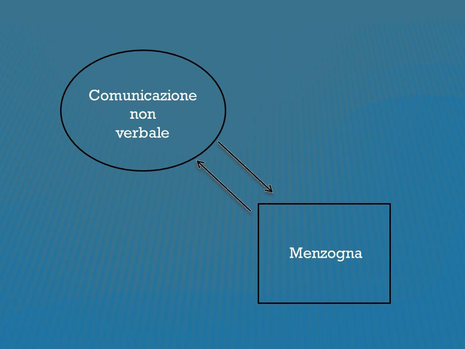 Comunicazione non verbale Menzogna