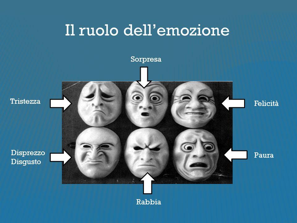 Il ruolo dell'emozione