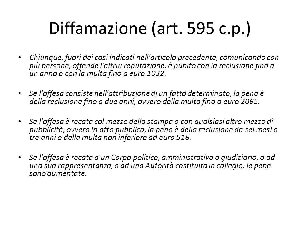 Diffamazione (art. 595 c.p.)