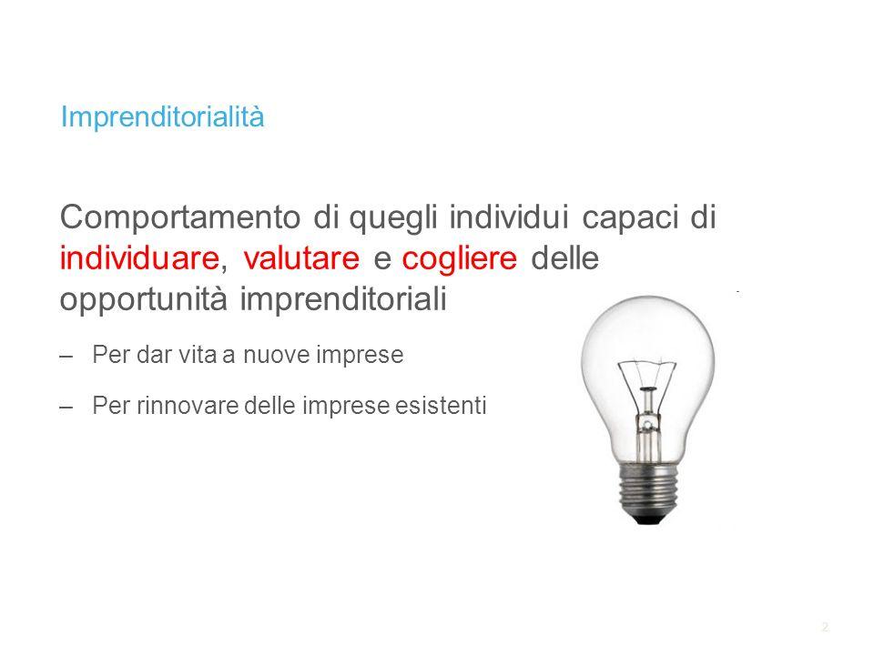 Imprenditorialità Comportamento di quegli individui capaci di individuare, valutare e cogliere delle opportunità imprenditoriali.