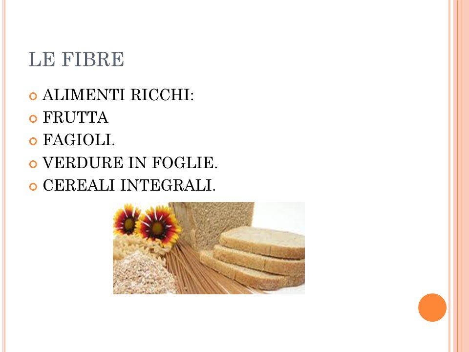 LE FIBRE ALIMENTI RICCHI: FRUTTA FAGIOLI. VERDURE IN FOGLIE.