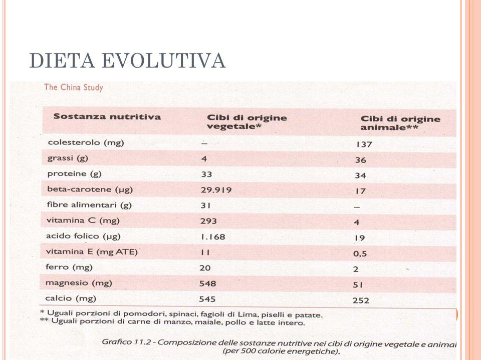 DIETA EVOLUTIVA TAB PAG 218