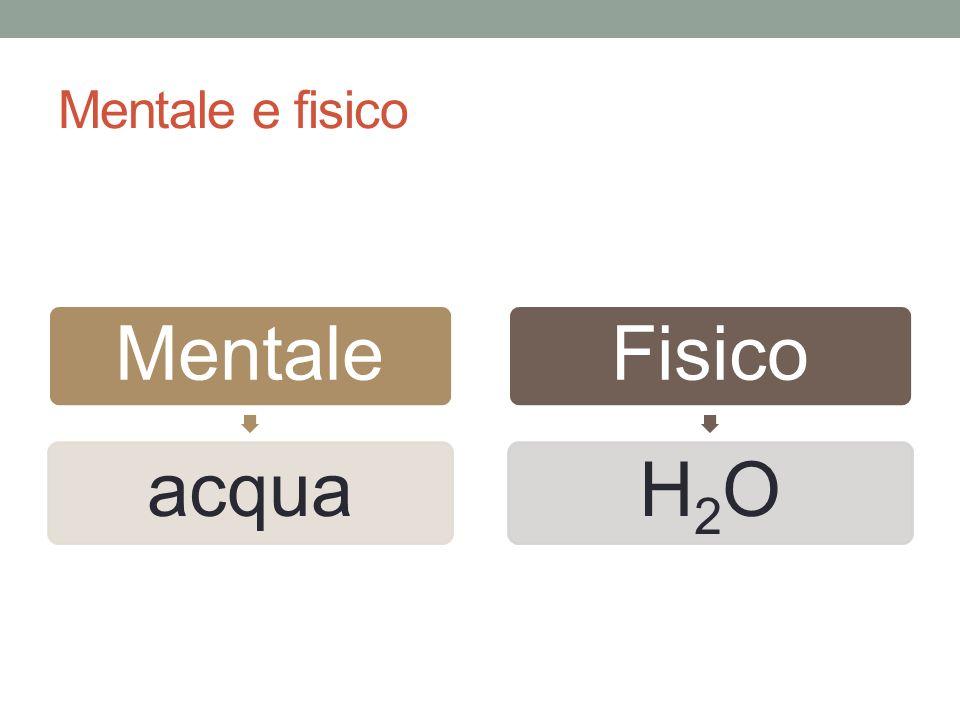 Mentale e fisico Mentale acqua Fisico H2O