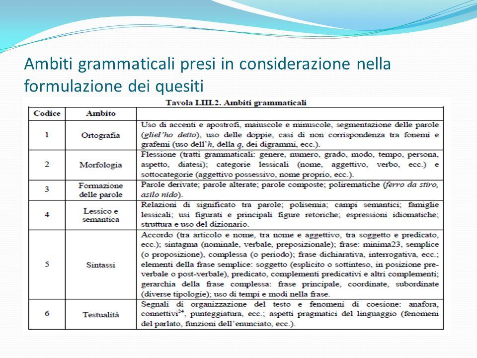 Ambiti grammaticali presi in considerazione nella formulazione dei quesiti