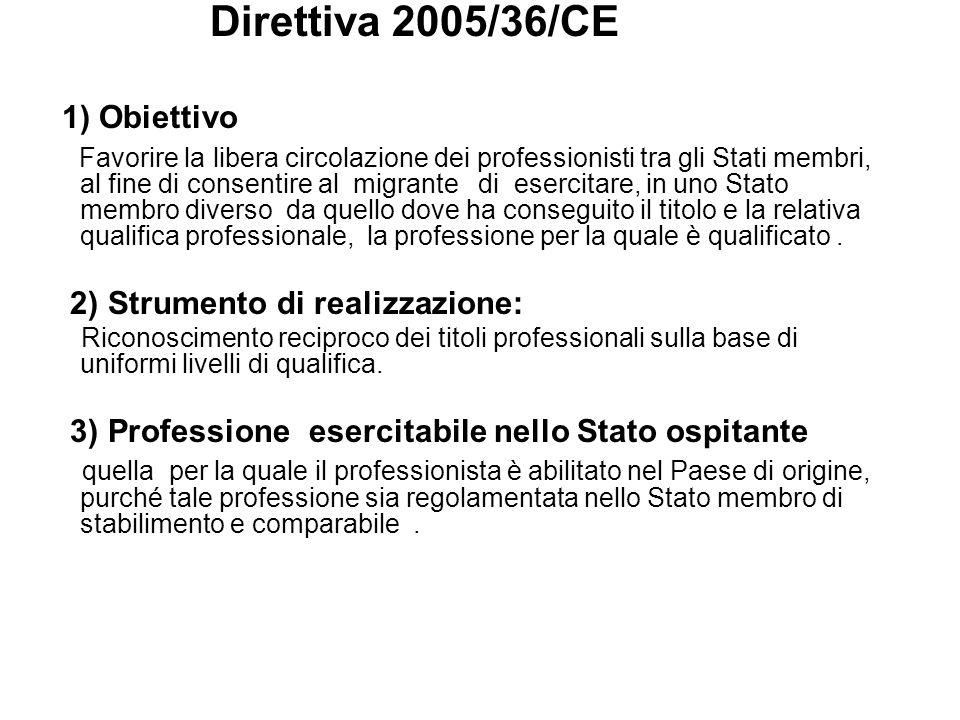 Direttiva 2005/36/CE 1) Obiettivo