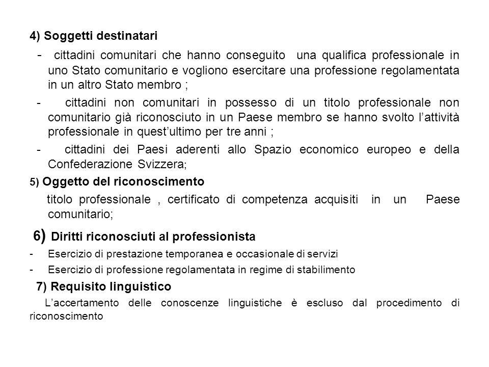 6) Diritti riconosciuti al professionista