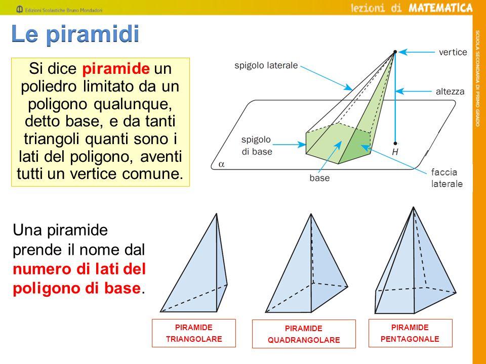 piramide quadrangolare