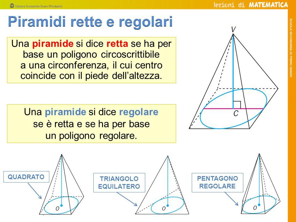 Piramidi rette e regolari