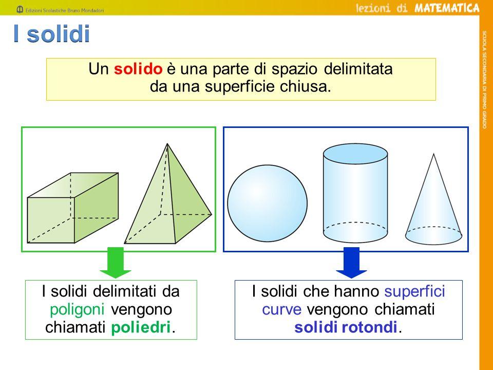 I solidi Un solido è una parte di spazio delimitata da una superficie chiusa. I solidi delimitati da poligoni vengono chiamati poliedri.