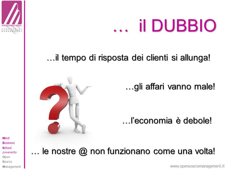 … il DUBBIO …il tempo di risposta dei clienti si allunga!