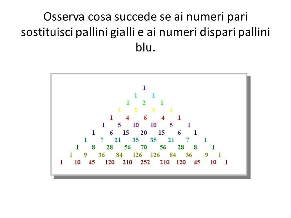 Osserva cosa succede se ai numeri pari sostituisci pallini gialli e ai numeri dispari pallini blu.