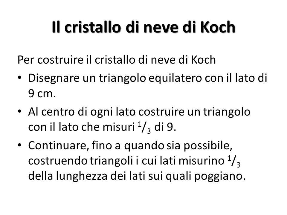 Il cristallo di neve di Koch