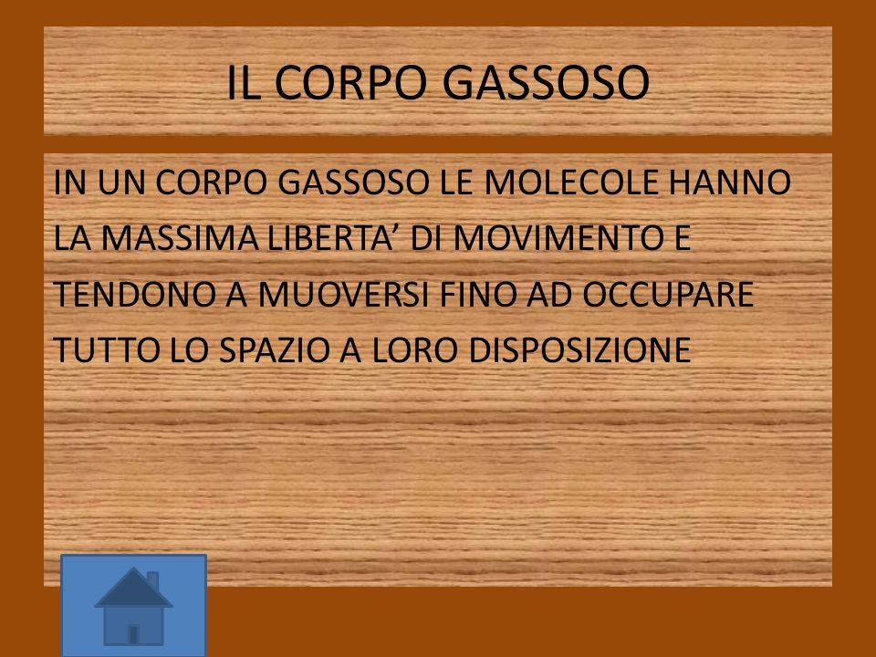 IL CORPO GASSOSO