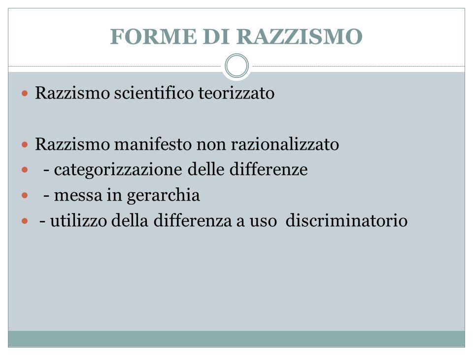 FORME DI RAZZISMO Razzismo scientifico teorizzato
