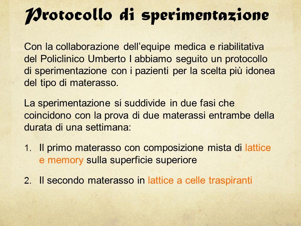 Protocollo di sperimentazione
