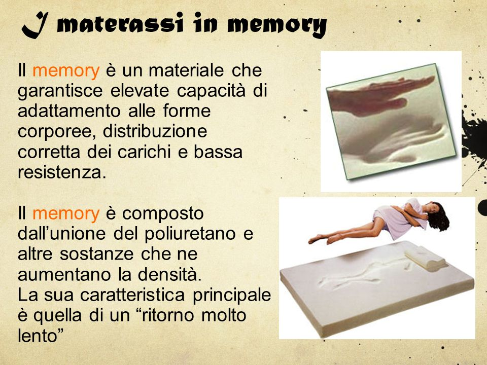 I materassi in memory