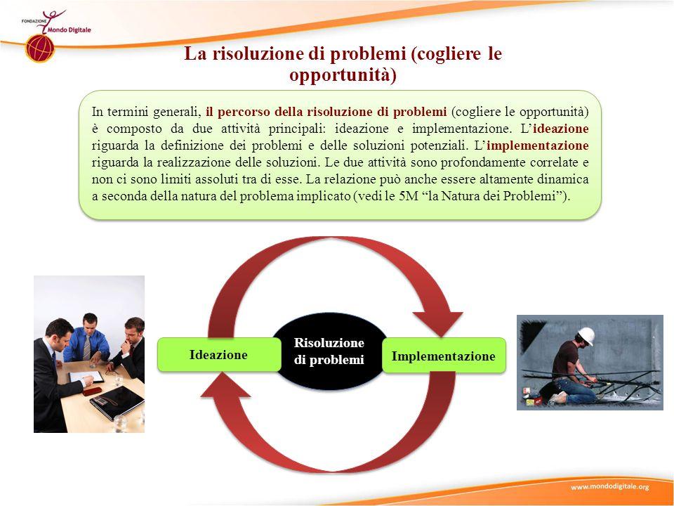 La risoluzione di problemi (cogliere le opportunità)